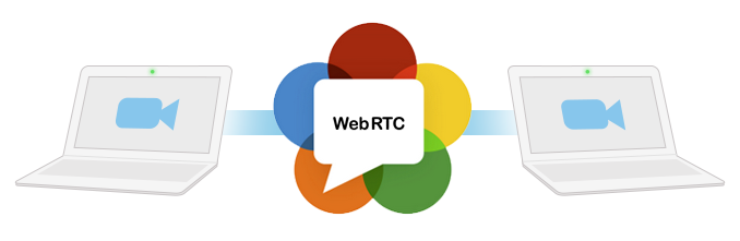 WebRTC und Webmeetingsysteme einfach mieten